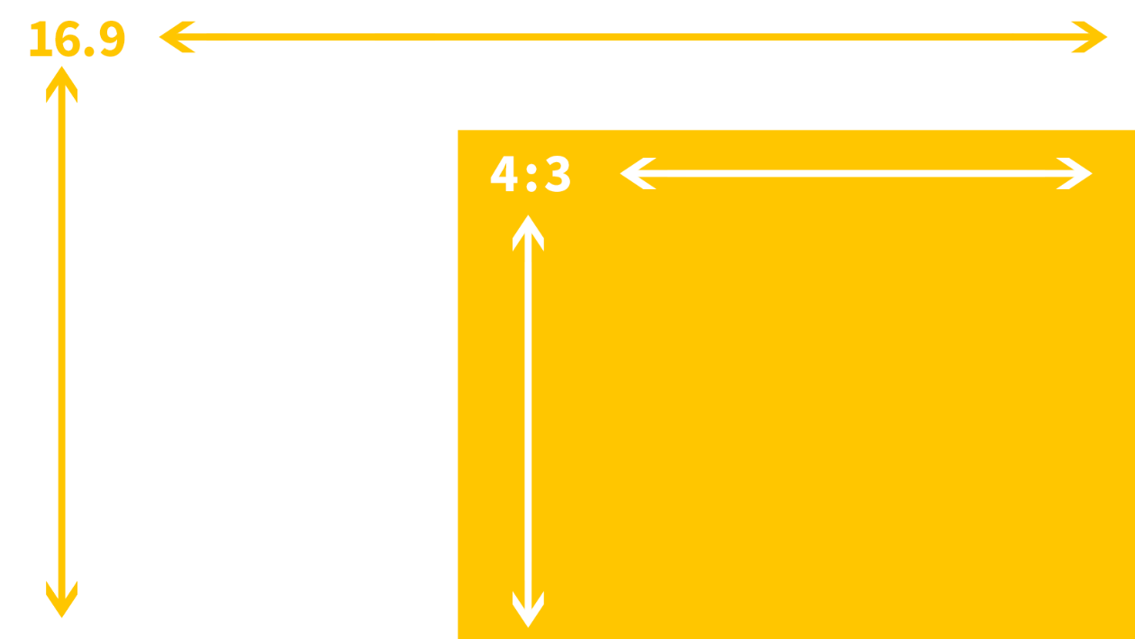 two most common aspect ratios